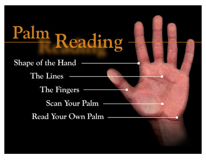 Palm Reading Astrological Point India - Online Learn Palm Reading - astrologicalpointindia.com